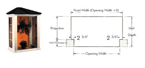 garden window diagram